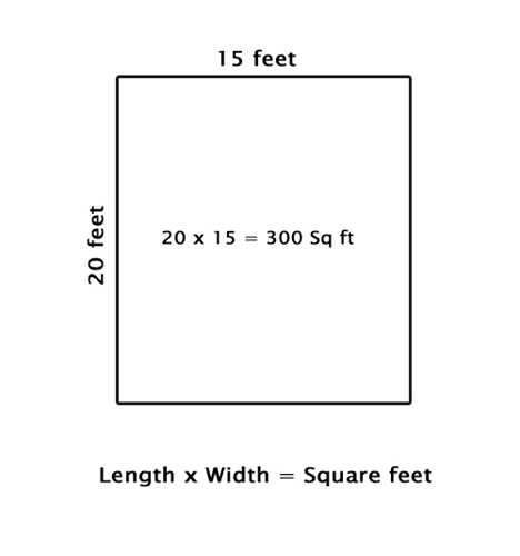 How to measure calculate the square feet of a room for Square footage of a room