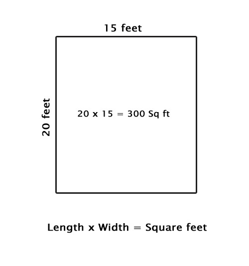 Calculate feet to square feet best naked ladies for Find sq footage