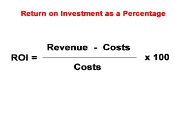 Calculating Roi Percentage